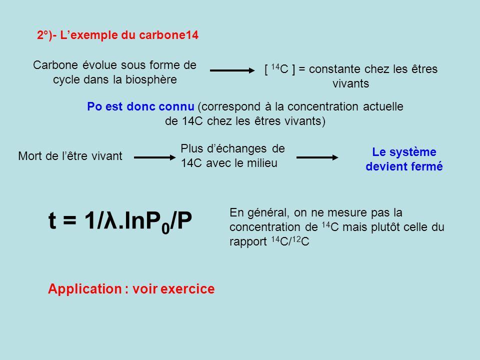 2°)- Lexemple du carbone14 Carbone évolue sous forme de cycle dans la biosphère [ 14 C ] = constante chez les êtres vivants Po est donc connu (corresp