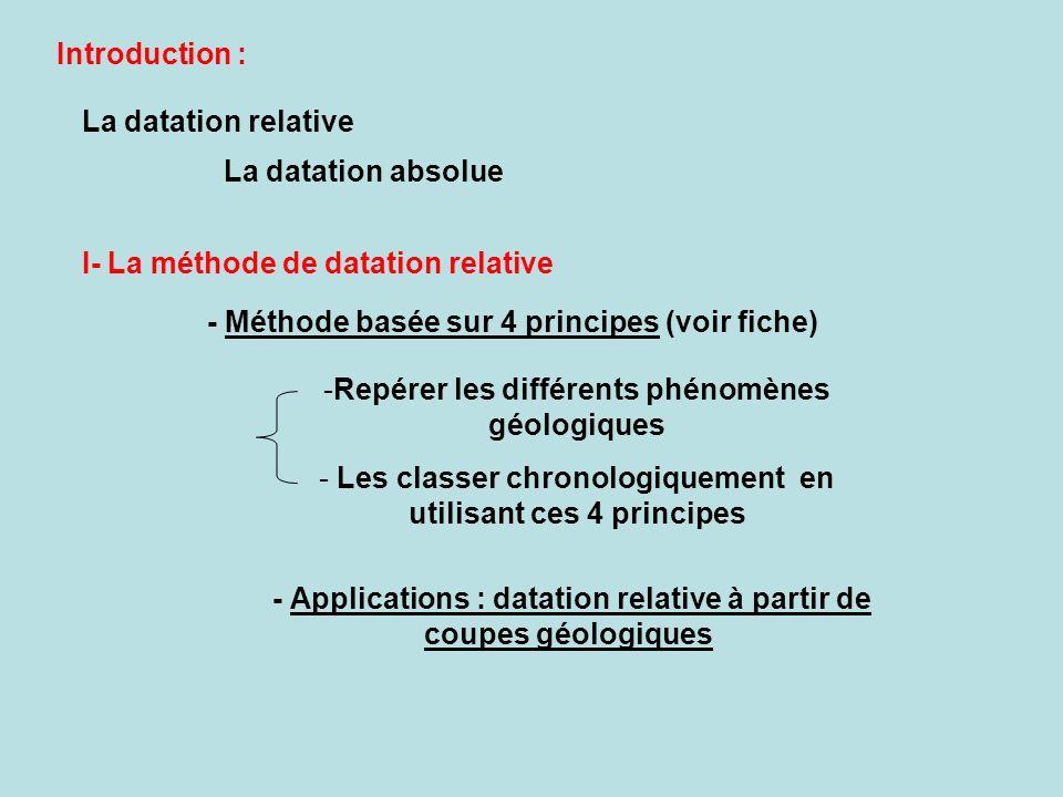 Méthode pour déterminer la chronologie relative des évènements géologiques à partir dune coupe géologique Les quatre principes à utiliser -Phénomènes sédimentaires : -Dépôts successifs de couches superposées.