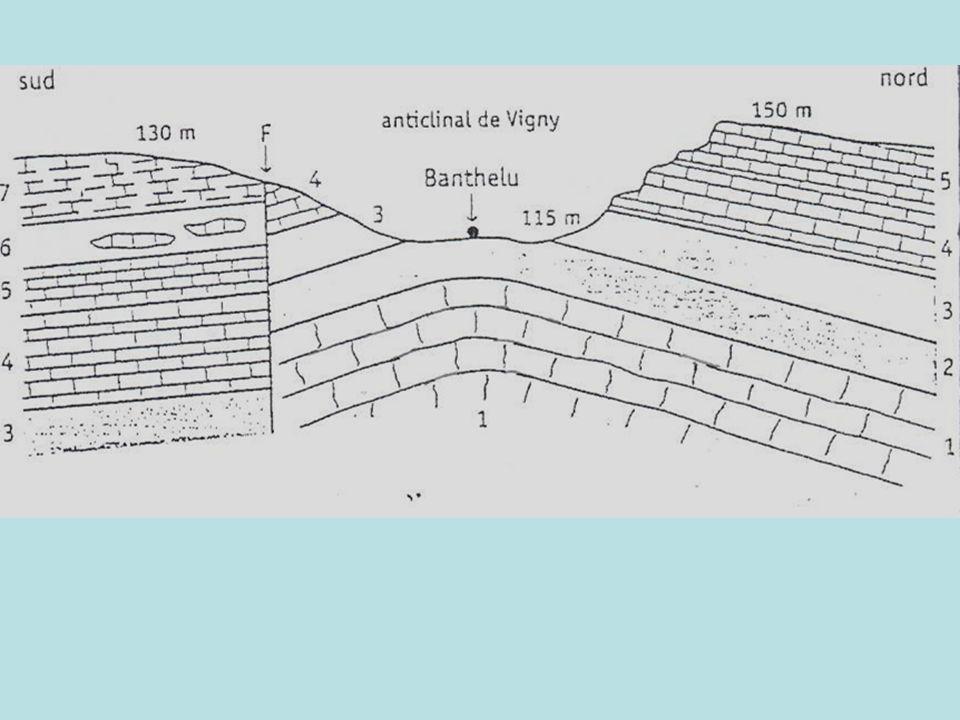 Age du granite de Châteauponsac : environ 350 MA