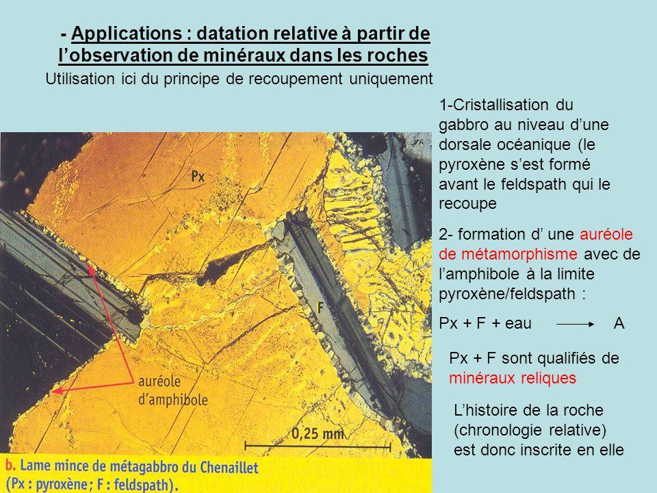 - Applications : datation relative à partir de lobservation de minéraux dans les roches Utilisation ici du principe de recoupement uniquement 1-Crista