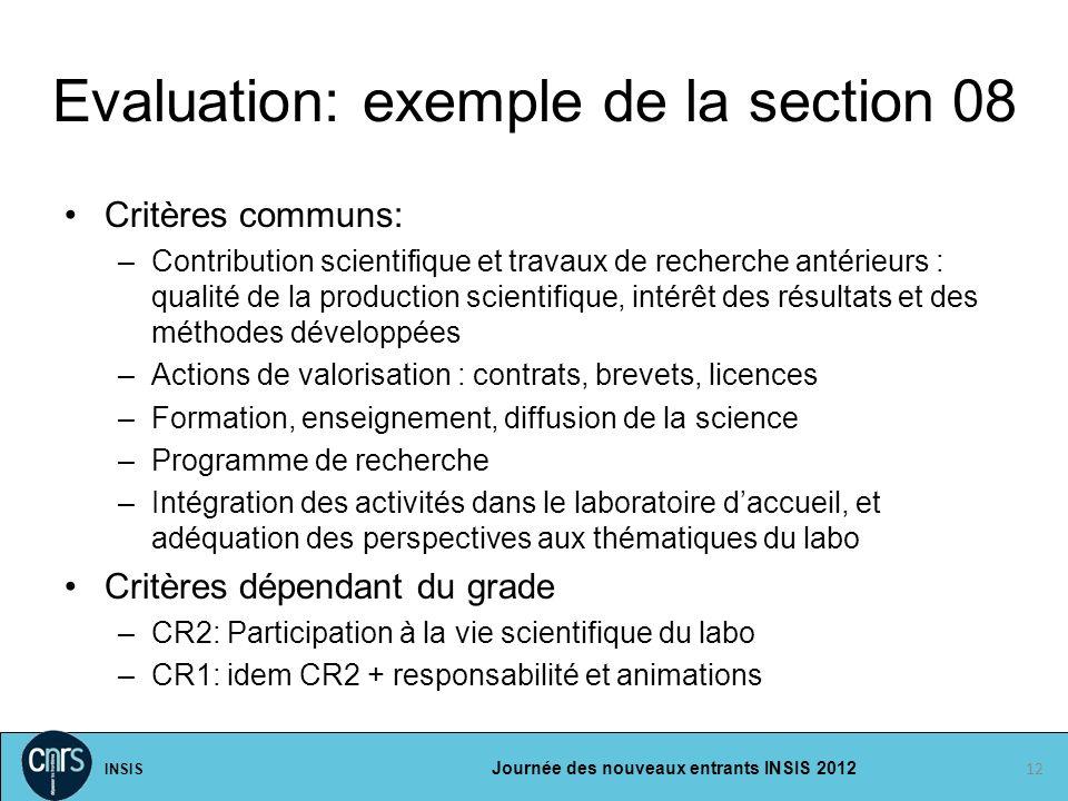 INSIS Journée des nouveaux entrants INSIS 2012 Evaluation: exemple de la section 08 Critères communs: –Contribution scientifique et travaux de recherc