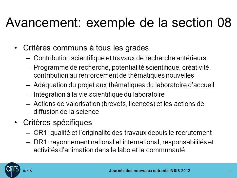 INSIS Journée des nouveaux entrants INSIS 2012 Avancement: exemple de la section 08 Critères communs à tous les grades –Contribution scientifique et t