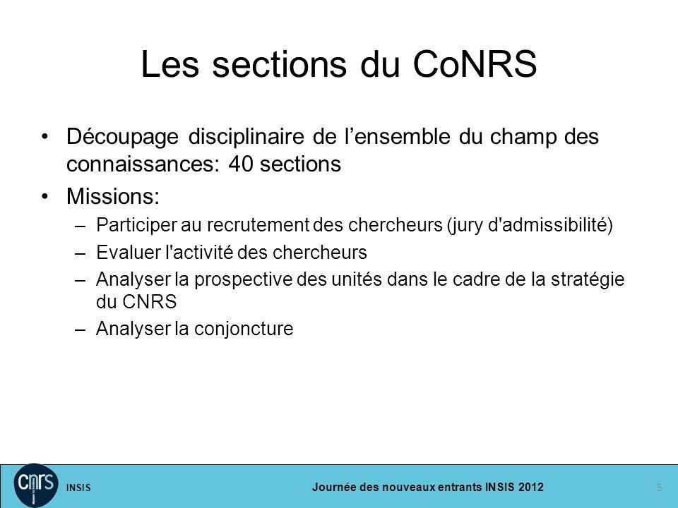 INSIS Journée des nouveaux entrants INSIS 2012 5 Les sections du CoNRS Découpage disciplinaire de lensemble du champ des connaissances: 40 sections Mi