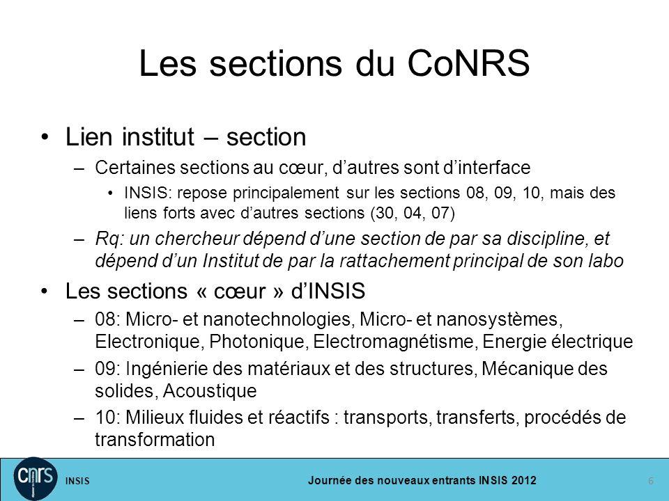 INSIS Journée des nouveaux entrants INSIS 2012 6 Les sections du CoNRS Lien institut – section –Certaines sections au cœur, dautres sont dinterface IN