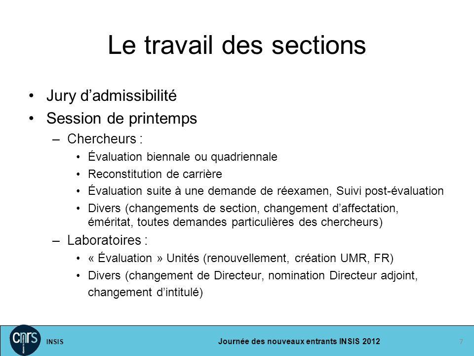 INSIS Journée des nouveaux entrants INSIS 2012 8 Le travail des sections Session dautomne –Chercheurs : Promotions (CR2-CR1, DR2-DR1, DR1-DRCE1, DRCE1-DRCE2), Confirmation daffectation, Reconstitution de carrière Évaluation suite à une demande de réexamen, Suivi post-évaluation Divers (changements de section, changement daffectation, toutes demandes particulières des chercheurs) –Laboratoires : Création UMR, UMI Création et renouvellement de GDR, de LIA, de FR Divers (changement de Directeur, Directeur adjoint,…)