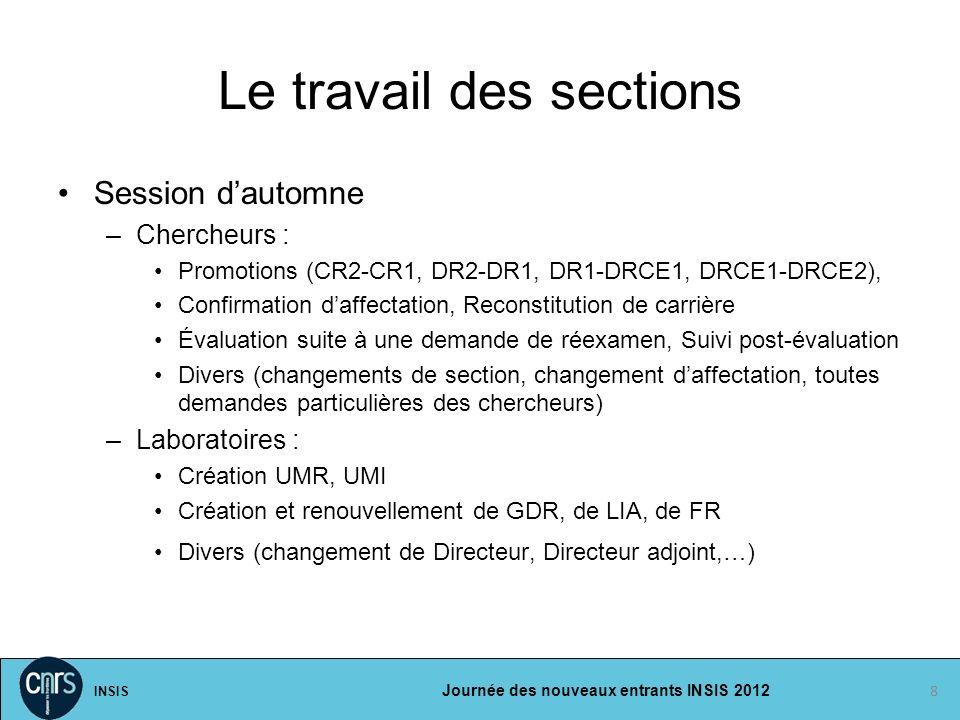 INSIS Journée des nouveaux entrants INSIS 2012 8 Le travail des sections Session dautomne –Chercheurs : Promotions (CR2-CR1, DR2-DR1, DR1-DRCE1, DRCE1