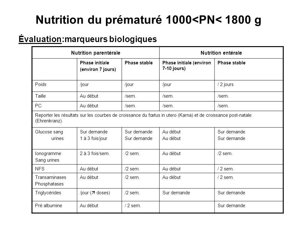 Nutrition du prématuré 1000<PN< 1800 g Évaluation:marqueurs biologiques Nutrition parentéraleNutrition entérale Phase initiale (environ 7 jours) Phase