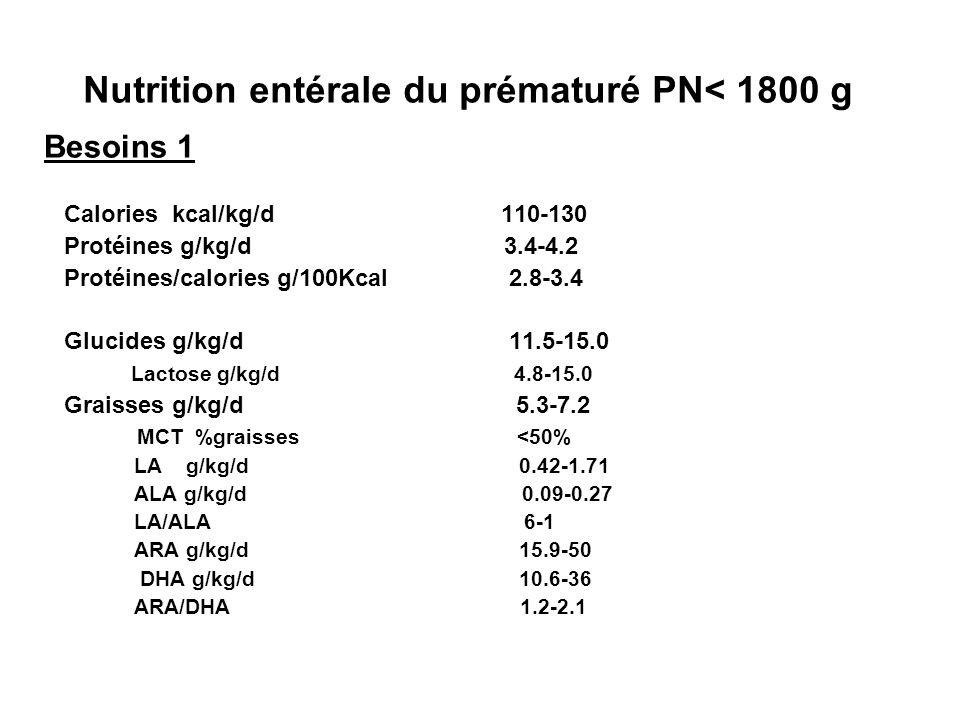 Nutrition entérale du prématuré PN< 1800 g Besoins 1 Calories kcal/kg/d 110-130 Protéines g/kg/d 3.4-4.2 Protéines/calories g/100Kcal 2.8-3.4 Glucides