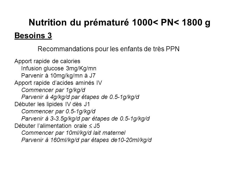 Nutrition du prématuré 1000< PN< 1800 g Besoins 3 Recommandations pour les enfants de très PPN Apport rapide de calories Infusion glucose 3mg/Kg/mn Pa