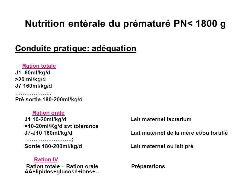 Nutrition entérale du prématuré PN< 1800 g Conduite pratique: adéquation Ration totale J1 60ml/kg/d >20 ml/kg/d J7 160ml/kg/d ……………….. Pré sortie 180-