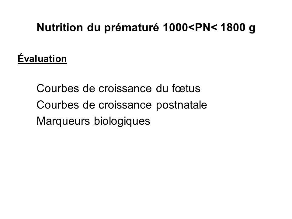 Nutrition du prématuré 1000<PN< 1800 g Évaluation Courbes de croissance du fœtus Courbes de croissance postnatale Marqueurs biologiques