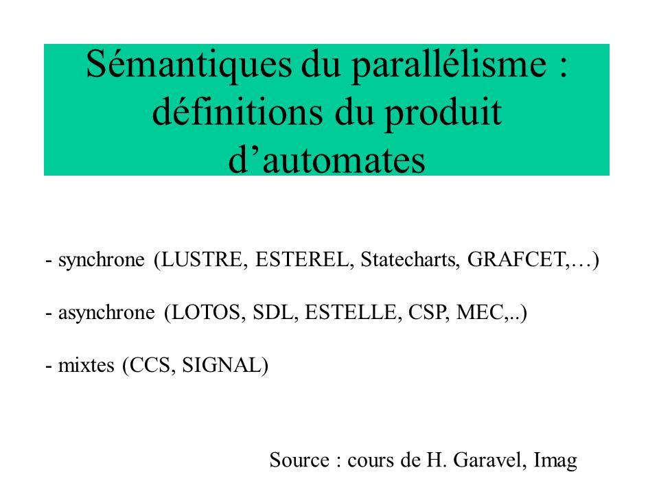 Sémantiques du parallélisme : définitions du produit dautomates - synchrone (LUSTRE, ESTEREL, Statecharts, GRAFCET,…) - asynchrone (LOTOS, SDL, ESTELL