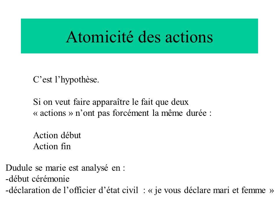 Atomicité des actions Cest lhypothèse. Si on veut faire apparaître le fait que deux « actions » nont pas forcément la même durée : Action début Action