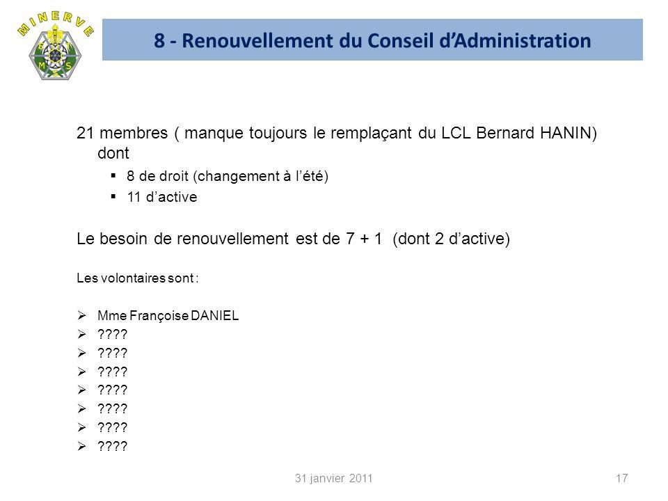 8 - Renouvellement du Conseil dAdministration 21 membres ( manque toujours le remplaçant du LCL Bernard HANIN) dont 8 de droit (changement à lété) 11 dactive Le besoin de renouvellement est de 7 + 1 (dont 2 dactive) Les volontaires sont : Mme Françoise DANIEL ???.