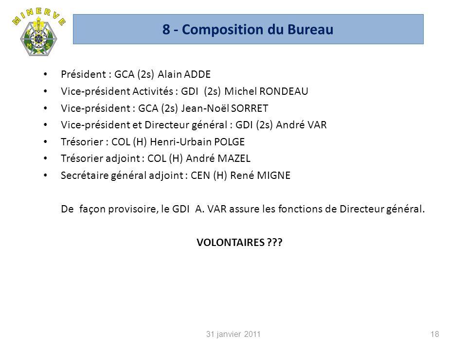 8 - Composition du Bureau Président : GCA (2s) Alain ADDE Vice-président Activités : GDI (2s) Michel RONDEAU Vice-président : GCA (2s) Jean-Noël SORRET Vice-président et Directeur général : GDI (2s) André VAR Trésorier : COL (H) Henri-Urbain POLGE Trésorier adjoint : COL (H) André MAZEL Secrétaire général adjoint : CEN (H) René MIGNE De façon provisoire, le GDI A.