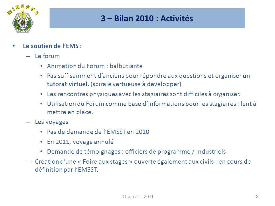 3 – Bilan 2010 : Activités Le soutien de lEMS : – Le forum Animation du Forum : balbutiante Pas suffisamment danciens pour répondre aux questions et organiser un tutorat virtuel.