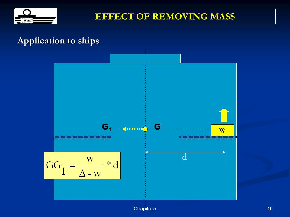 16Chapitre 5 EFFECT OF REMOVING MASS Application to ships GG1G1 d W