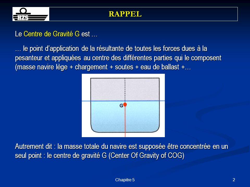 53Chapitre 5 QUESTIONS ??