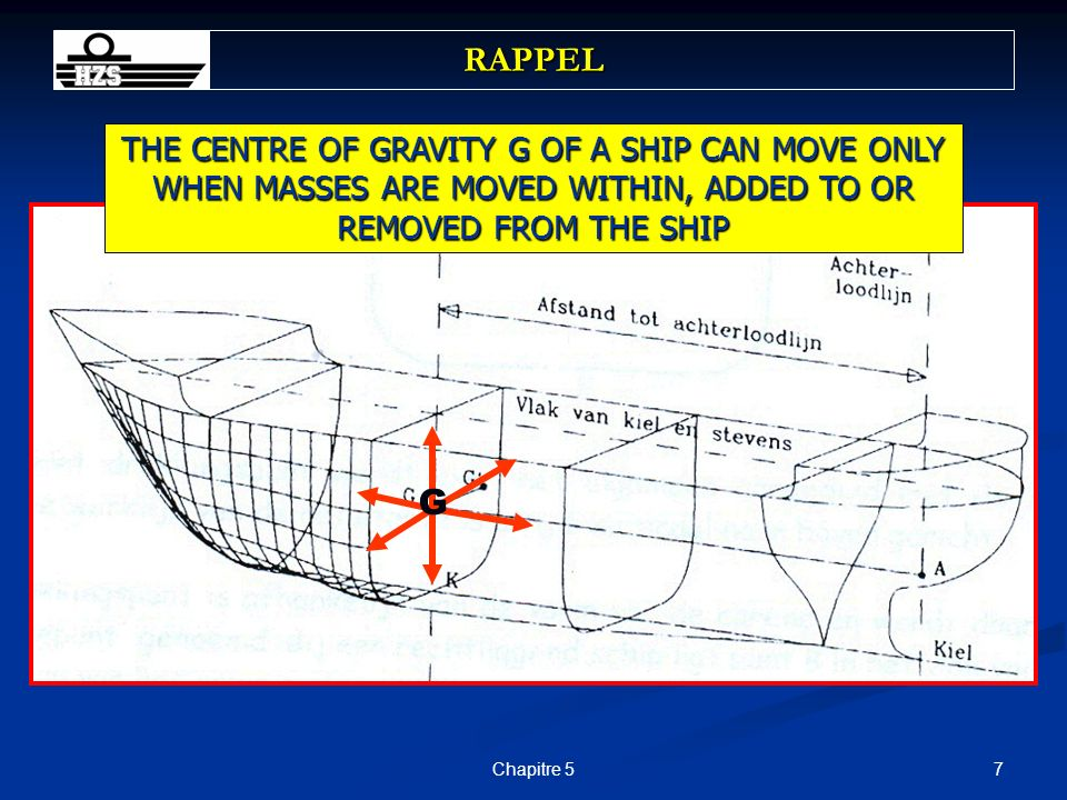 38Chapitre 5 Solution Solution (b) To calculate the final GM when the weight has been shifted treat as a normal single weight problem - simply shift the weight from its initial stowage position (Kg 3.40 m) to its final stowage position (Kg 8.50 m) i.e.