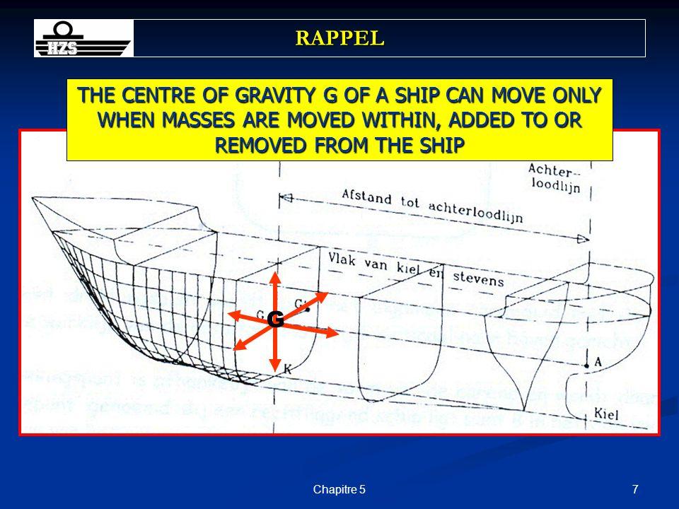 48Chapitre 5 La grandeur dun moment exercé sur un navire dépend de la masse (en t) et de la distance au plan de référence (en m) La grandeur dun moment exercé sur un navire dépend de la masse (en t) et de la distance au plan de référence (en m) Exemples de calculs simples du VCG, LCG et TCG : Exemples de calculs simples du VCG, LCG et TCG : POSITION DE G Weight ton VCG m LCG m TCG m V.Mom ton.met L.Mom ton.met T.Mom ton.met * Light ship60005.0070.000.00300004200000 Bunkers5001.0050.00 + 0.50 50025000 + 250 Ctns IN115008.0075.00 - 0.30 92000862500 - 3450 FINAL DISP18000??????1225001307500 - 3200 + Port / - Stb MOMENT (t.m) = FORCE (t) * BRAS (m)
