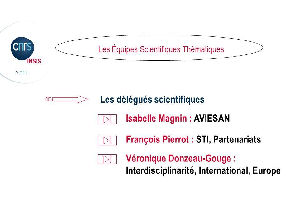 P. 011 INSIS Lorganisation scientifique Les Équipes Scientifiques Thématiques Les délégués scientifiques Isabelle Magnin : AVIESAN François Pierrot :