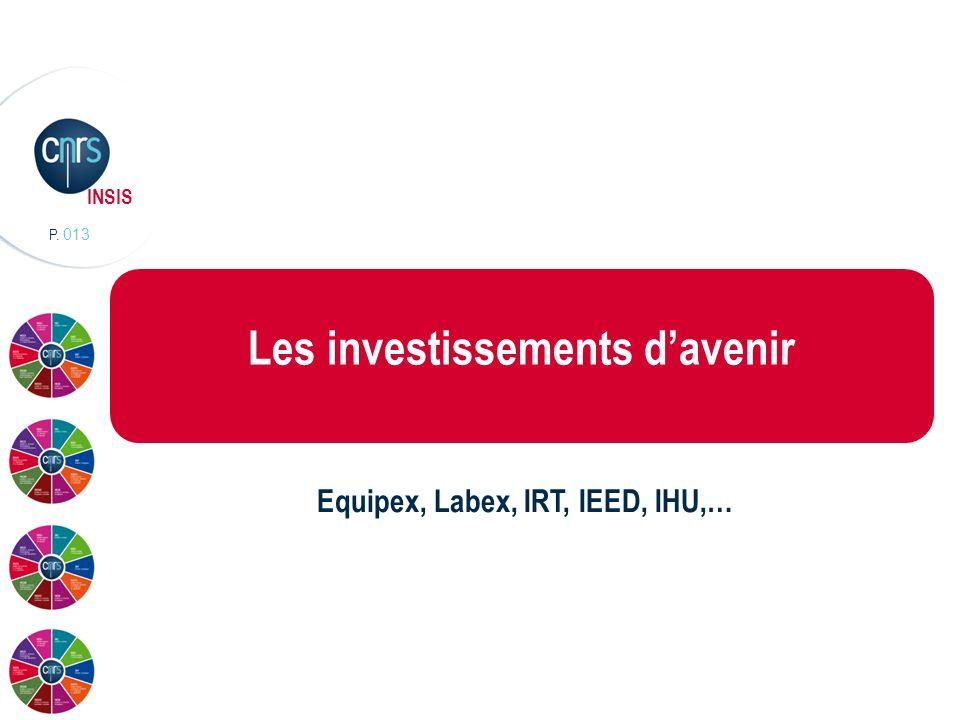 P. 013 INSIS Les investissements davenir Equipex, Labex, IRT, IEED, IHU,…