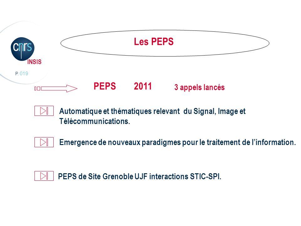 P. 019 INSIS Automatique et thématiques relevant du Signal, Image et Télécommunications. PEPS de Site Grenoble UJF interactions STIC-SPI. Emergence de