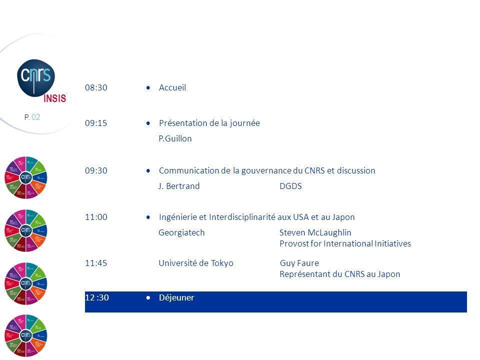 P. 02 INSIS 08:30 Accueil 09:15 Présentation de la journée P.Guillon 09:30 Communication de la gouvernance du CNRS et discussion J. Bertrand DGDS 11:0