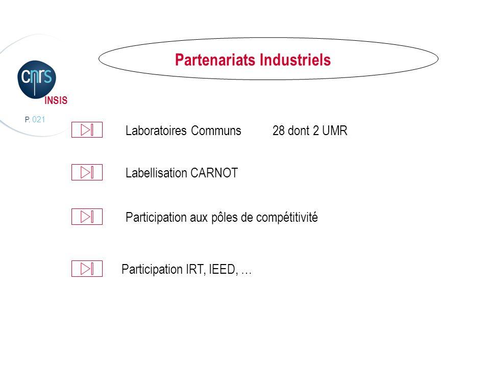 P. 021 INSIS Laboratoires Communs28 dont 2 UMR Labellisation CARNOT Participation aux pôles de compétitivité Partenariats Industriels Participation IR