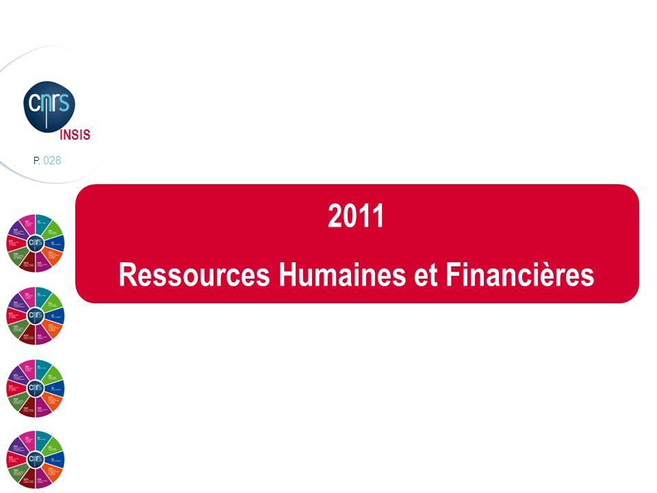 P. 028 INSIS 2011 Ressources Humaines et Financières