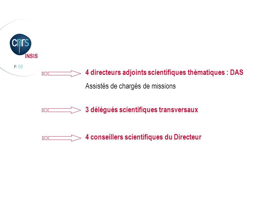 P. 06 INSIS Lorganisation scientifique 4 directeurs adjoints scientifiques thématiques : DAS Assistés de chargés de missions 4 conseillers scientifiqu