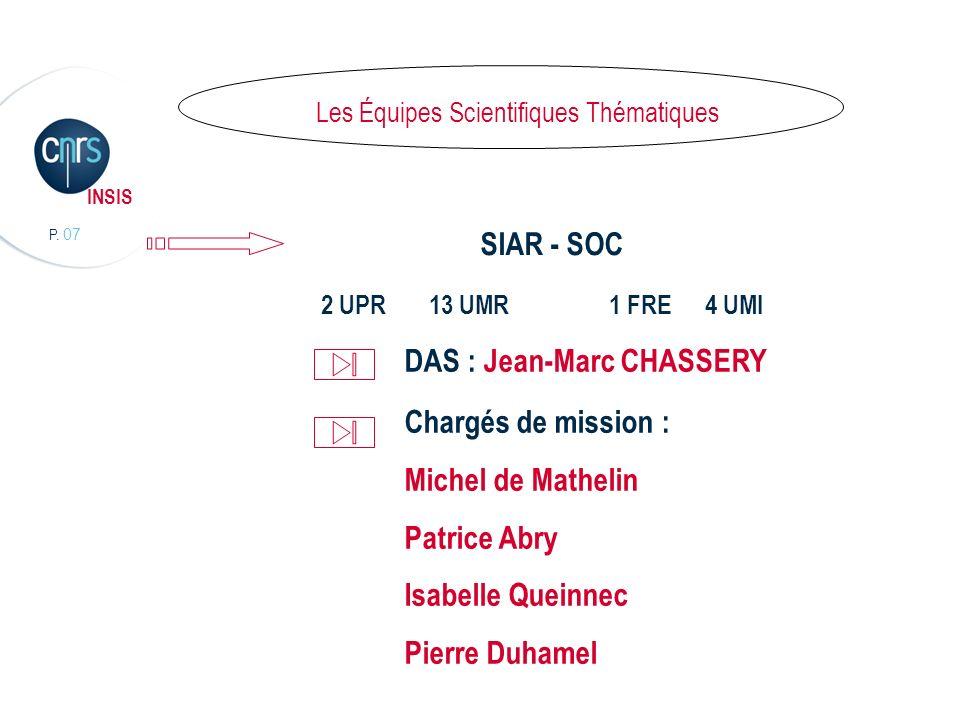 P. 07 INSIS Lorganisation scientifique Les Équipes Scientifiques Thématiques SIAR - SOC 2 UPR 13 UMR1 FRE4 UMI DAS : Jean-Marc CHASSERY Chargés de mis