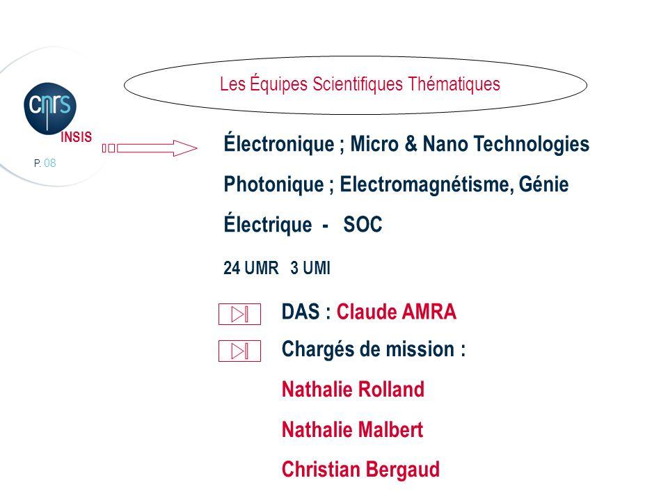 P. 08 INSIS Lorganisation scientifique Les Équipes Scientifiques Thématiques Électronique ; Micro & Nano Technologies Photonique ; Electromagnétisme,