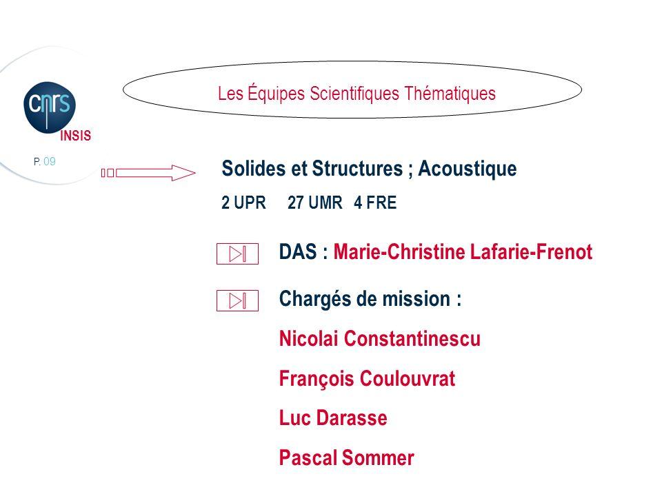 P. 09 INSIS Les Équipes Scientifiques Thématiques Solides et Structures ; Acoustique 2 UPR 27 UMR4 FRE DAS : Marie-Christine Lafarie-Frenot Chargés de