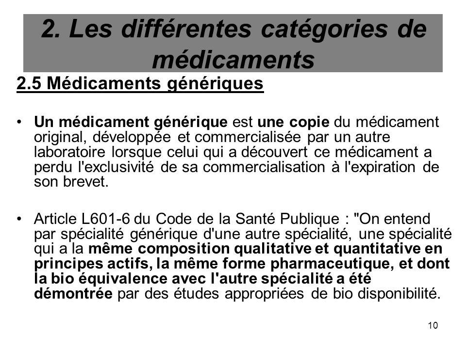 10 2. Les différentes catégories de médicaments 2.5 Médicaments génériques Un médicament générique est une copie du médicament original, développée et