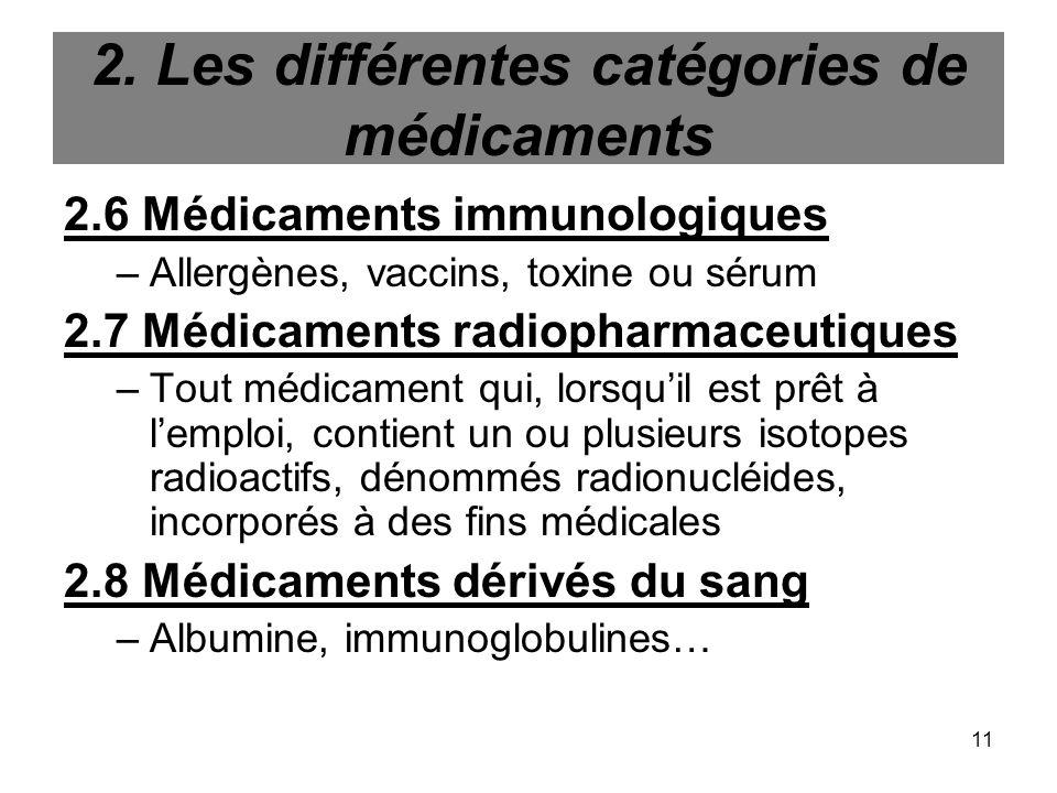 11 2. Les différentes catégories de médicaments 2.6 Médicaments immunologiques –Allergènes, vaccins, toxine ou sérum 2.7 Médicaments radiopharmaceutiq