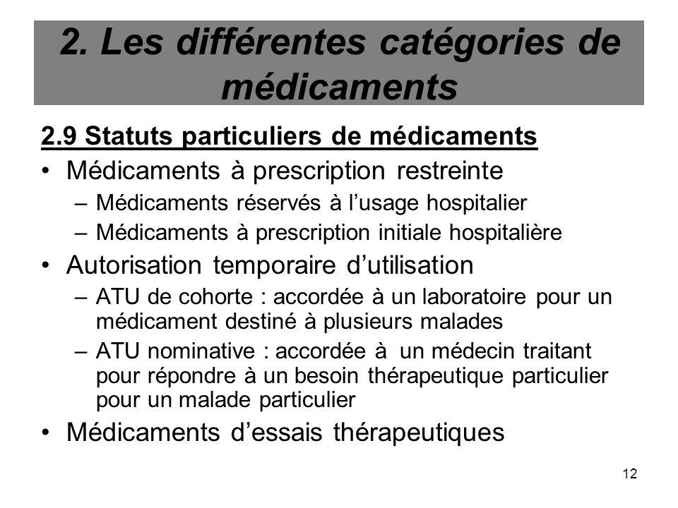 12 2. Les différentes catégories de médicaments 2.9 Statuts particuliers de médicaments Médicaments à prescription restreinte –Médicaments réservés à