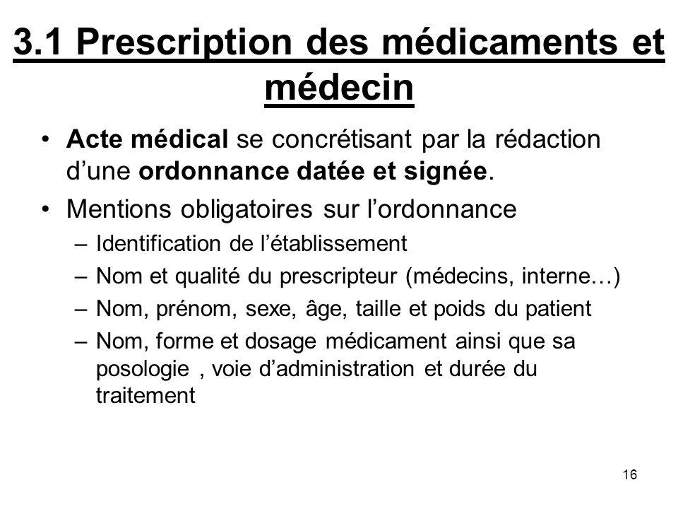 16 3.1 Prescription des médicaments et médecin Acte médical se concrétisant par la rédaction dune ordonnance datée et signée. Mentions obligatoires su
