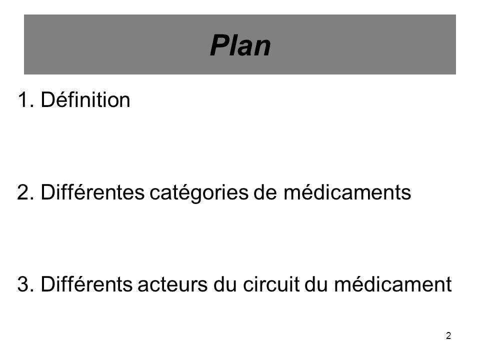 2 Plan 1. Définition 2. Différentes catégories de médicaments 3. Différents acteurs du circuit du médicament