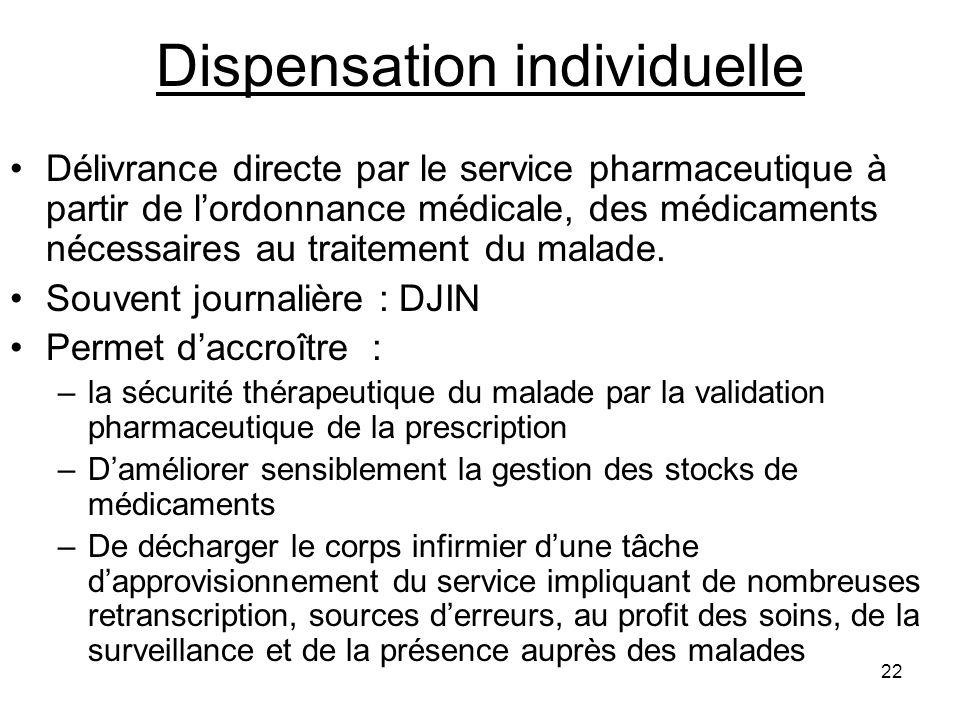 22 Dispensation individuelle Délivrance directe par le service pharmaceutique à partir de lordonnance médicale, des médicaments nécessaires au traitement du malade.