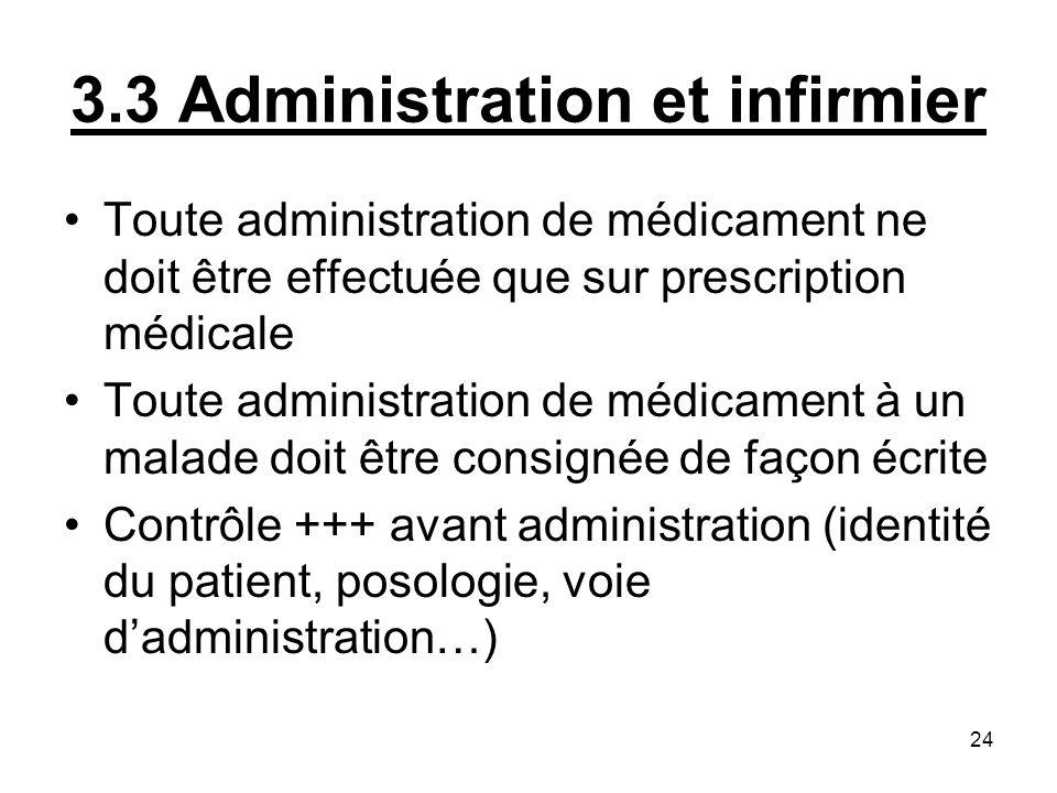 24 3.3 Administration et infirmier Toute administration de médicament ne doit être effectuée que sur prescription médicale Toute administration de méd