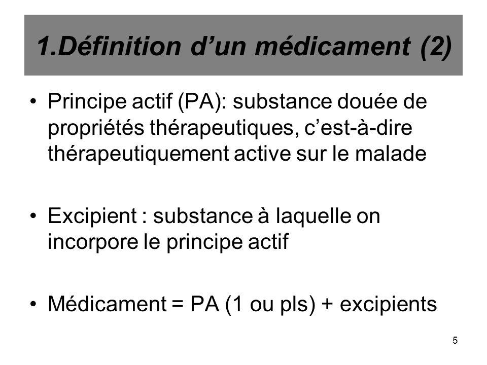 date péremption definition