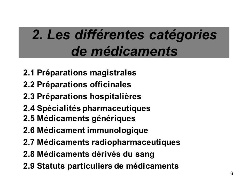 6 2. Les différentes catégories de médicaments 2.1 Préparations magistrales 2.2 Préparations officinales 2.3 Préparations hospitalières 2.4 Spécialité