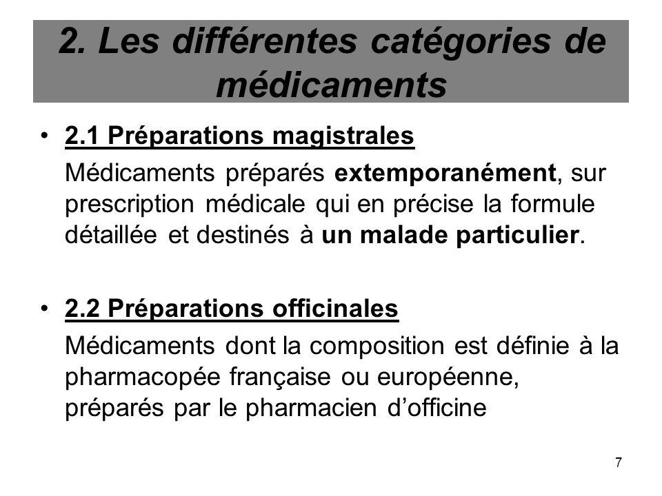 7 2. Les différentes catégories de médicaments 2.1 Préparations magistrales Médicaments préparés extemporanément, sur prescription médicale qui en pré