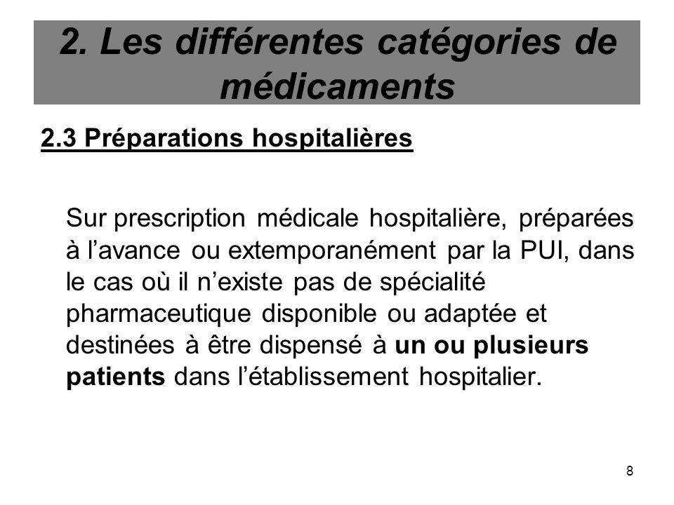 8 2. Les différentes catégories de médicaments 2.3 Préparations hospitalières Sur prescription médicale hospitalière, préparées à lavance ou extempora