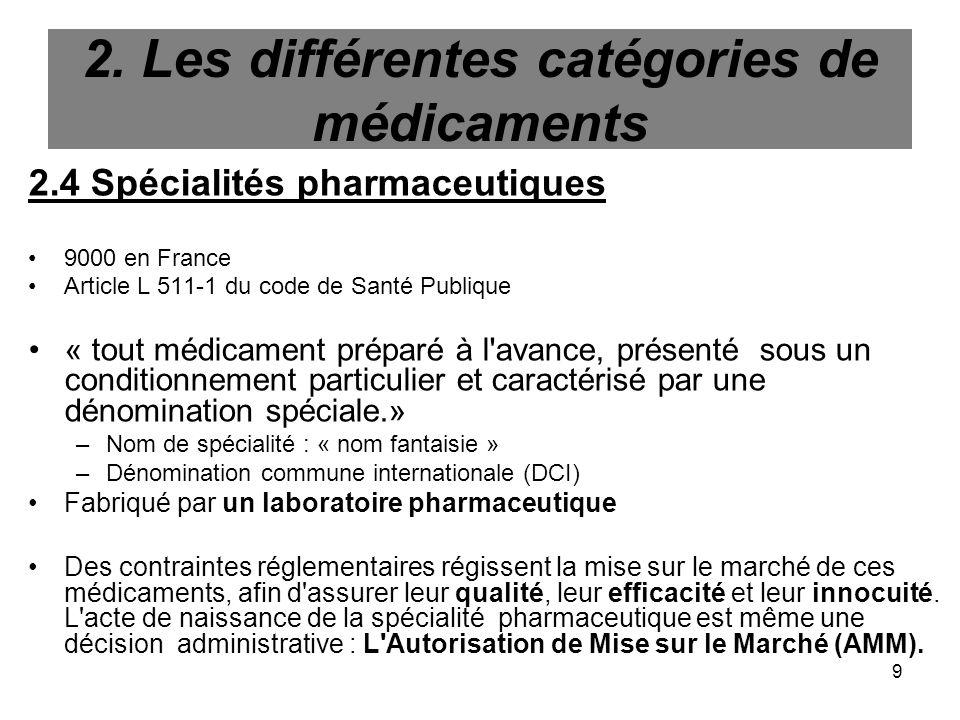 9 2. Les différentes catégories de médicaments 2.4 Spécialités pharmaceutiques 9000 en France Article L 511-1 du code de Santé Publique « tout médicam