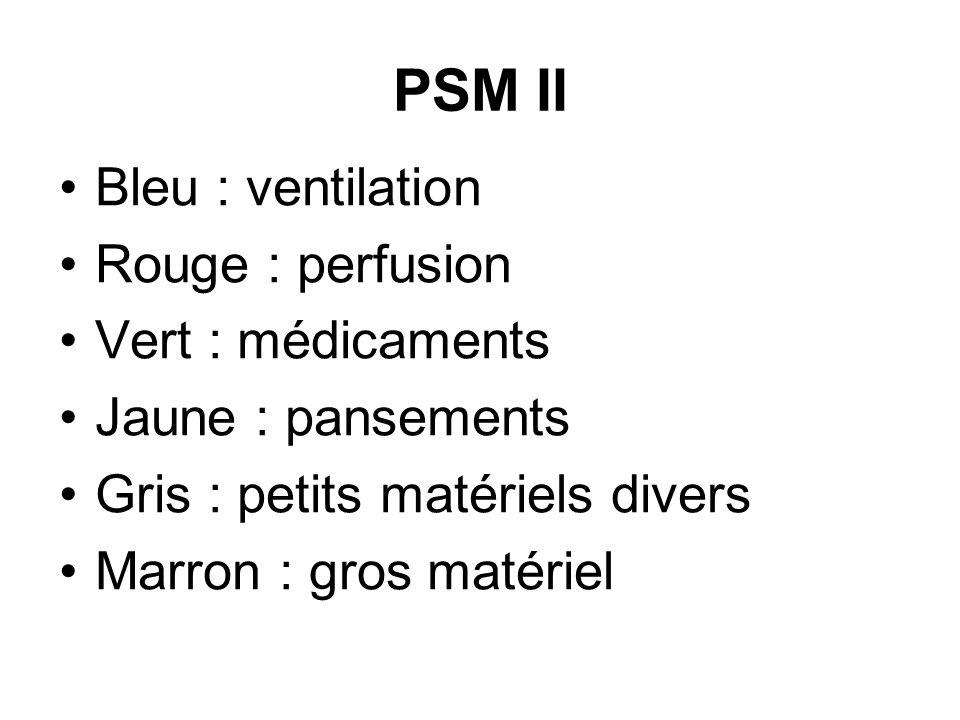 PSM II Bleu : ventilation Rouge : perfusion Vert : médicaments Jaune : pansements Gris : petits matériels divers Marron : gros matériel