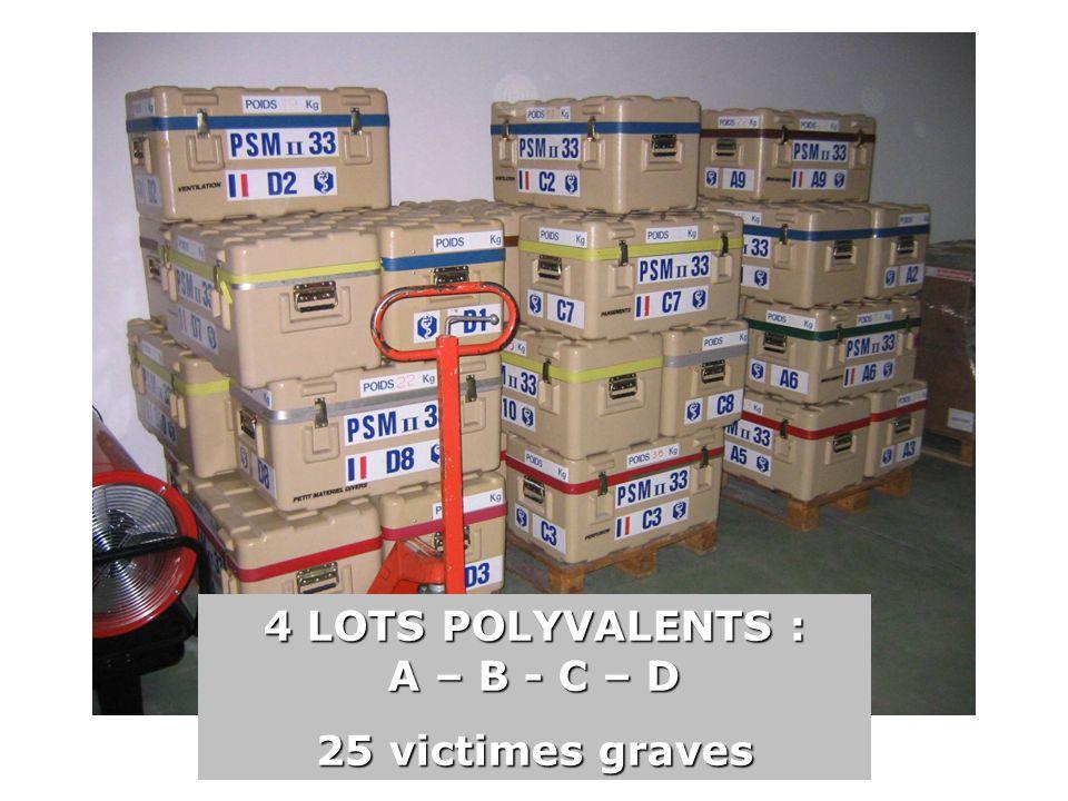 4 LOTS POLYVALENTS : A – B - C – D 25 victimes graves