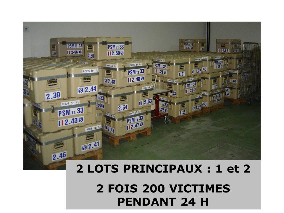 2 LOTS PRINCIPAUX : 1 et 2 2 FOIS 200 VICTIMES PENDANT 24 H