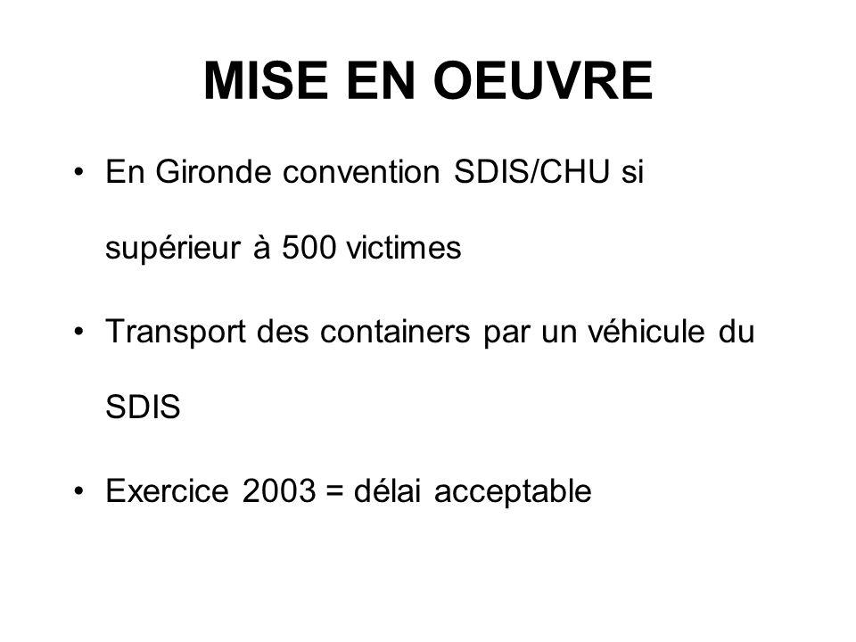 MISE EN OEUVRE En Gironde convention SDIS/CHU si supérieur à 500 victimes Transport des containers par un véhicule du SDIS Exercice 2003 = délai accep
